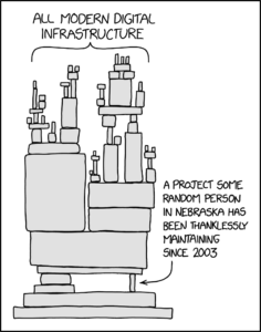"XKCD cartoon of a jumble of blocks, representing software packages, piled precariously upon each other, as in a dependency diagram. A caption at the top describes the delicate edifice as ""All modern digital infrastructure"". An arrow points to a lone package that nearly everything depends on, off in a corner; the label says, ""A project some random person in Nebraska has been thanklessly maintaining since 2003""."